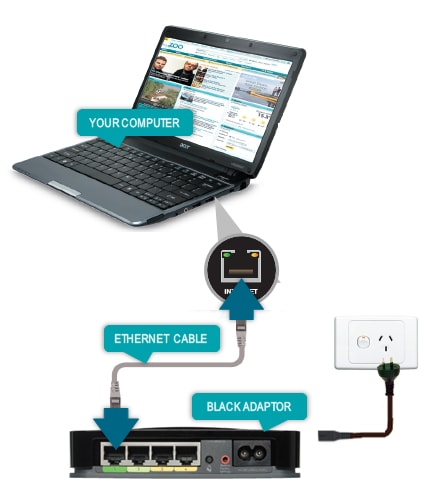 Image showing black adaptor and computer connection via ethernet