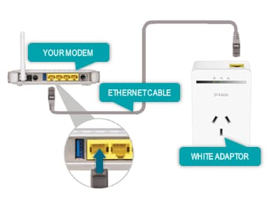 Image showing how to connect white power adaptor to modem