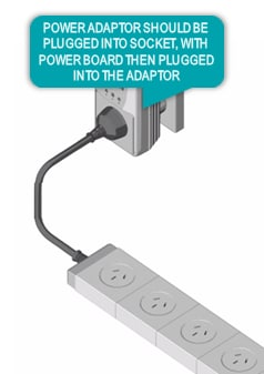 Image showing how to connect a power-board to the white power adaptor