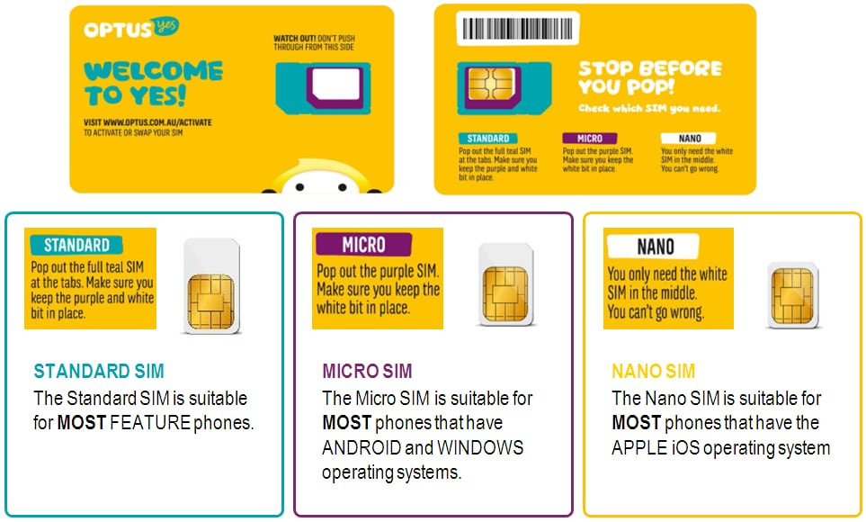 Image showing standard nano and micro optus sim cards