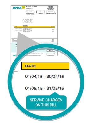 Image of Monthly Service Charges