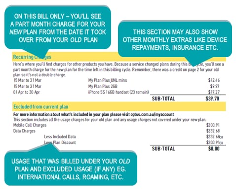 Image showing example part month charge for new plan