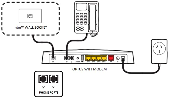 Connecting your phone to your modem