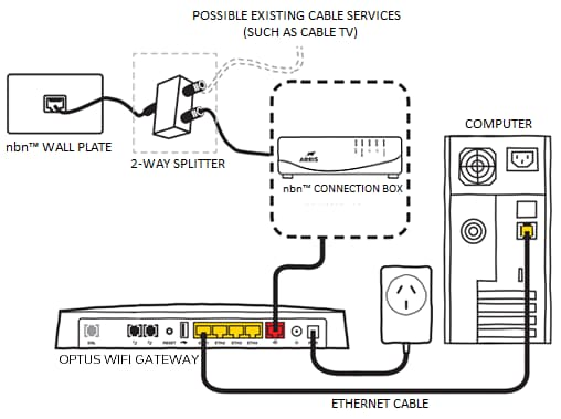 Connecting the Ethernet cable