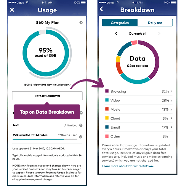 Tap on the Data Breakdown button