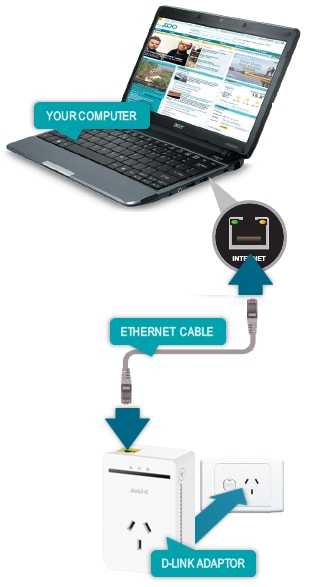 Image showing D-Link computer connection